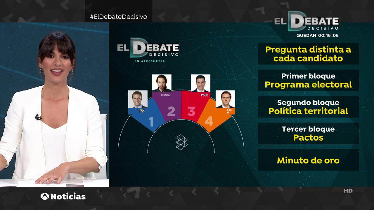 2019 Previo Antena 3 - El Debate Decisivo