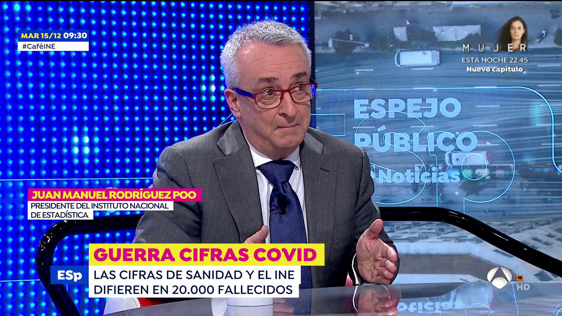 Diciembre 2020 (15-12-20) Juan Manuel Rodríguez Poo