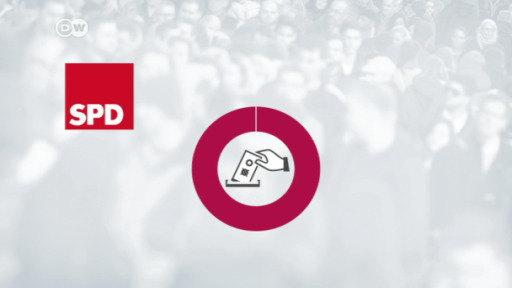 ¿Quiénes son los socialdemócratas alemanes?