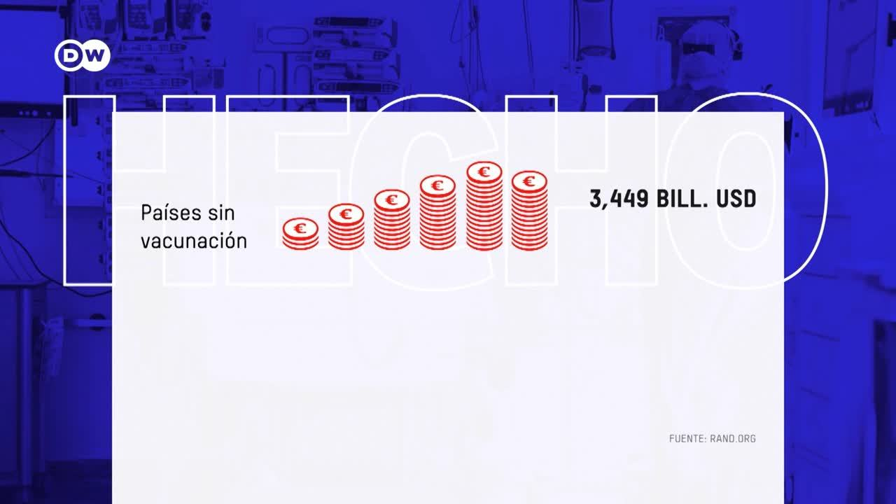 ¿Cómo se puede acelerar el fin a la pandemia?