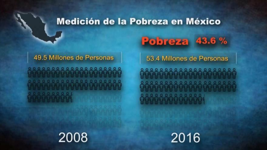 ; La Economía Social: Un salvavidas al México de hoy y de mañana