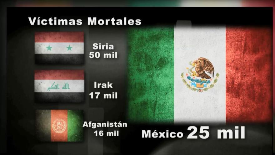 México violento, se registran más homicidios que en países en guerra