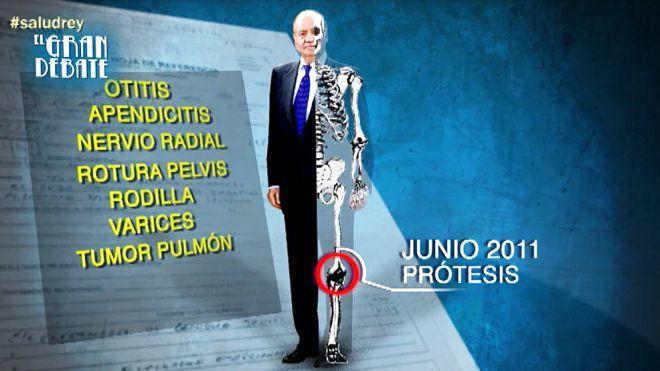 Temporada 2012 Programa 46 - Las caras de los desahucios y la salud del Rey, a debate