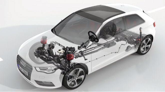Temporada 2012 Programa 833 - Nuevo Audi A3