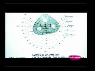 Cristóbal Balenciaga, Juan Gris, la sostenibilidad y el medio ambiente en la arquitectura