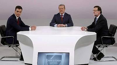 Debate Cara a Cara Rajoy-Sánchez - Lengua de signos