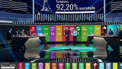Especial Informativo - 10-N. Tú decides (1)
