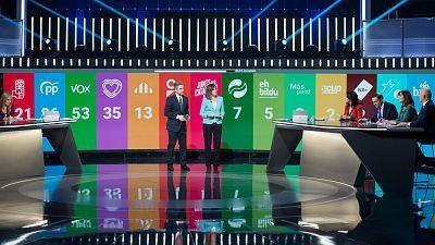 Especial Informativo - 10-N. Tú decides (2)