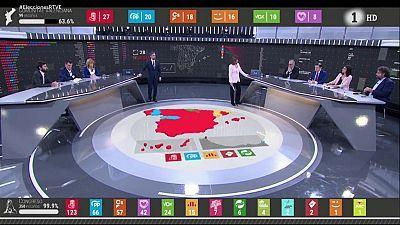 Especial informativo - Elecciones 28-A. Tú decides. Noche electoral - Parte 3