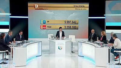 Noche electoral: Municipales y Autonómicas 2015 (3)