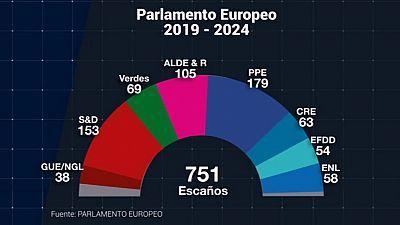 Europa 2019 - 31/05/19