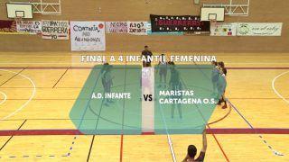 04/08/2018 A.D. Infante - Maristas Cartagena O.S.