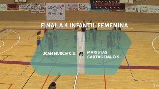 21/07/2018 UCAM Murcia CB - Maristas Cartagena O.S