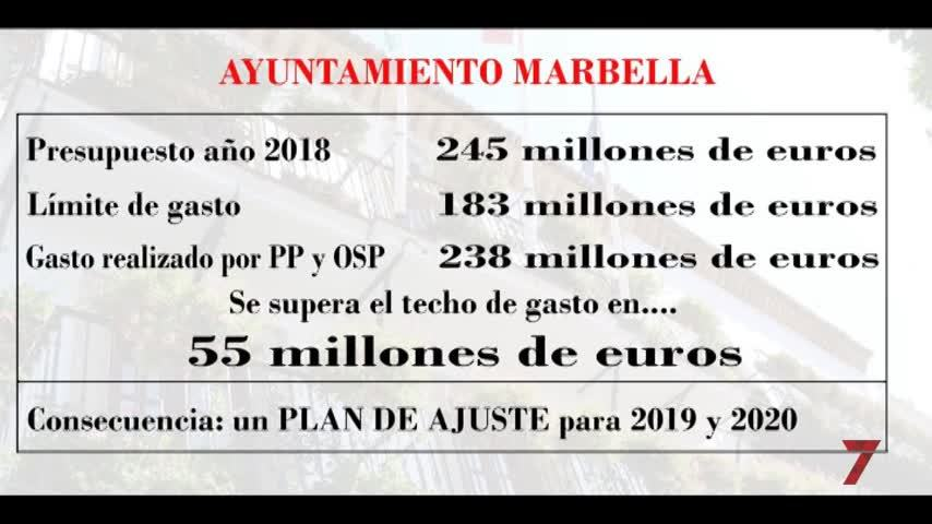 Temporada 5 Número 457 / 15/04/2019 PSOE Techo de Gasto