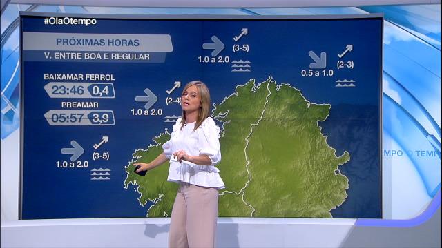Amaina o temporal marítimo - 19/08/2020 21:30