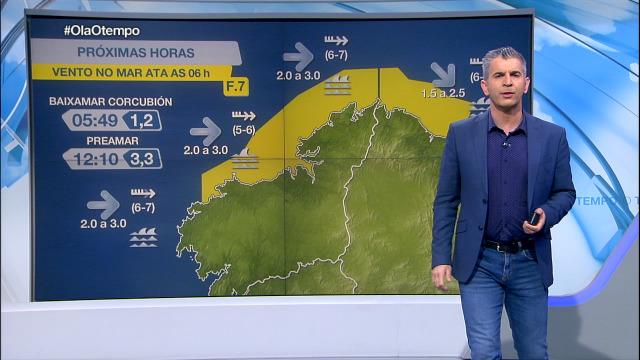 Aviso por vento forte no litoral norte - 09/12/2020 21:30