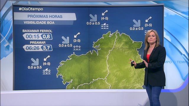 Intensifícase a circulación do nordés - 16/03/2021 20:00