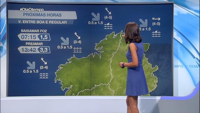 Noroeste aumentando de intensidade na costa - 28/08/2020 08:00