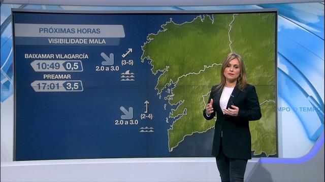 O vento irá amainando en todo o litoral - 14/01/2021 08:00