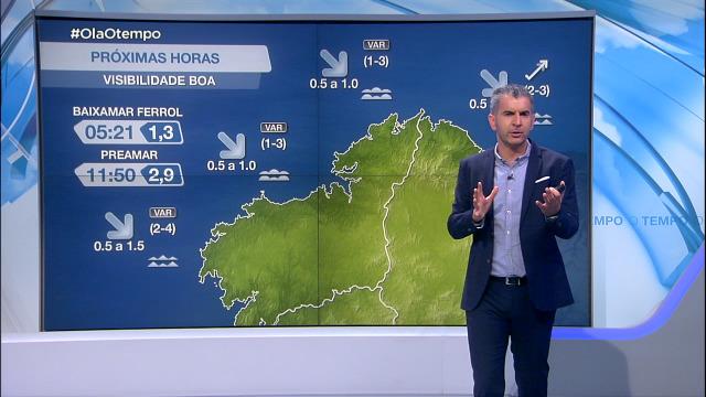Perdemos a influencia do vento do norte - 03/05/2021 20:00