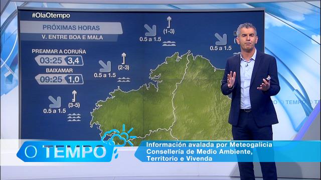 Vento de compoñente sur na costa galega - 14/09/2020 21:30
