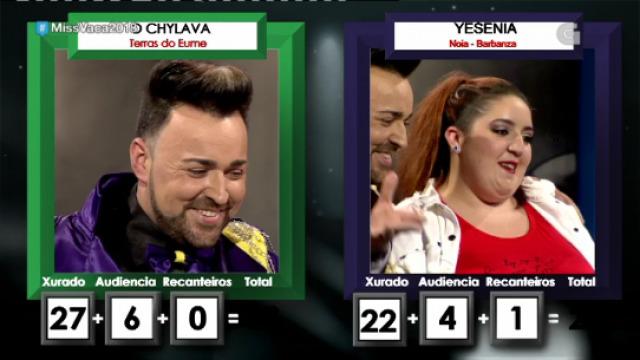 Xurado, audiencia e compañeiros puntúan as actuacións de Yesenia e do Chylava - 25/06/2018 10:59