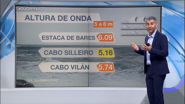 Aviso laranxa na costa galega - 15/12/2018 18:12