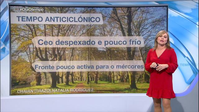 Martes anticiclónico - 10/11/2020 15:45