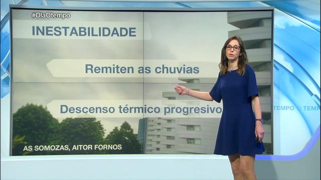Inestabilidade e máis fresco para o domingo - 09/05/2020 21:45