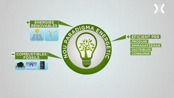 Nanotecnologia per combatre el canvi climàtic