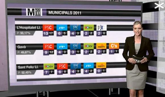 Especial Eleccions Municipals
